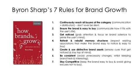 How Brands Grow : A summary of Byron Sharp's book on what ...