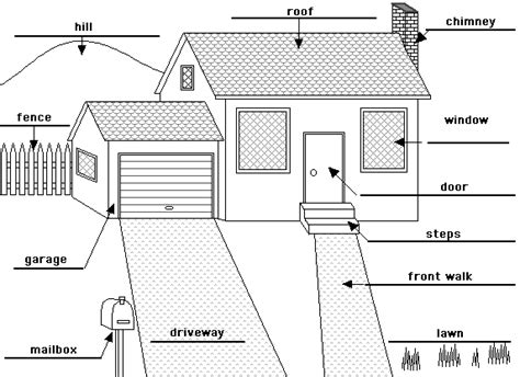 Spanish House Plans Pictures House Parts Labeling on kitchen labeled in spanish, bathrooms labeled in spanish, bedroom labeled in spanish,
