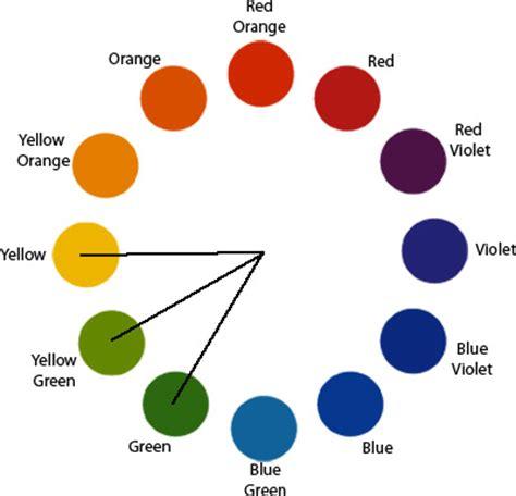 analogous color scheme definition a journey through color schemes page 2 wetcanvas