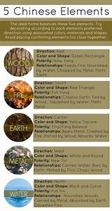Element Metall Feng Shui : the well mind top 10 feng shui tips 5 chinese elements ~ Lizthompson.info Haus und Dekorationen