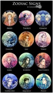 Anime Zodiac Signs