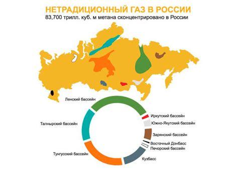 Добыча сланцевой нефти и газа уничтожение природы. jeteraconte — LiveJournal