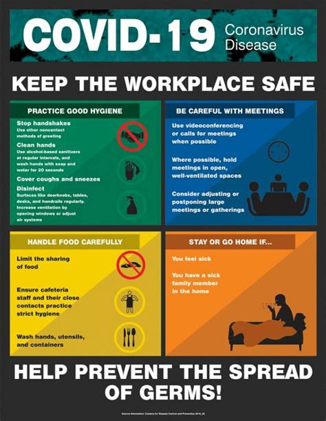 """The stay at home rules also apply to anyone who visited. Safety Poster: COVID-19 Keep the Workplace Safe - 22"""" x 17"""""""