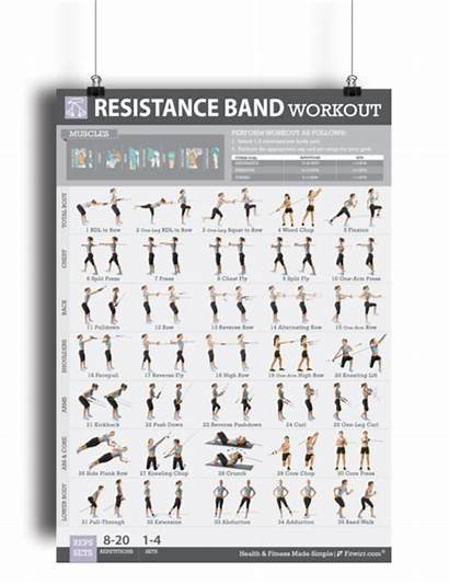 Resistance Band Training Poster Workout Exercise Chart