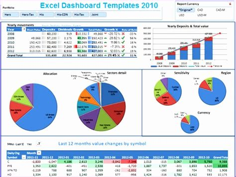 excel project management dashboard template excel
