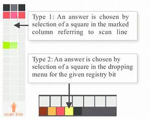 Possibility Of Answer Selection In Interactive Multimedia