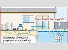 Top 2008 NEC Changes; 68026 Equipotential Bonding for