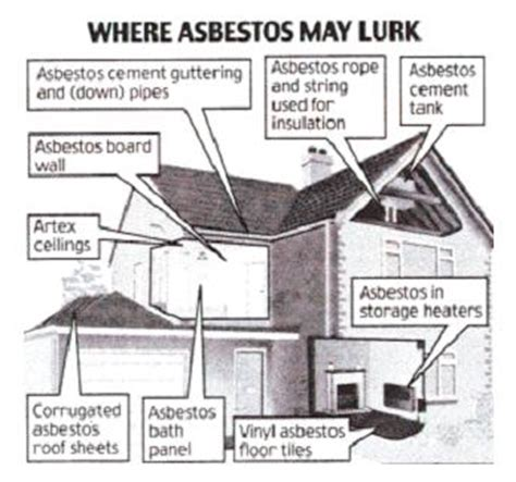 confronted  asbestos    lost marquette