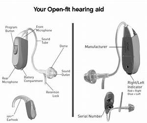 Hearing Aid Earwax Removal