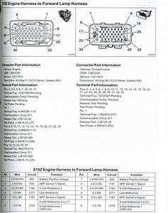 Engine Harness Pinout Diagram