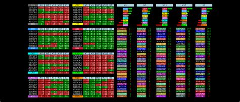 forex factory currency strength meter forex zigzag system