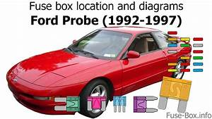 Fuse Box Location And Diagrams  Ford Probe  1992