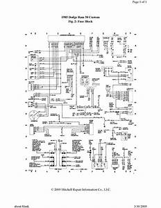 1991 Dodge Pickup Wiring Diagrams Fuses