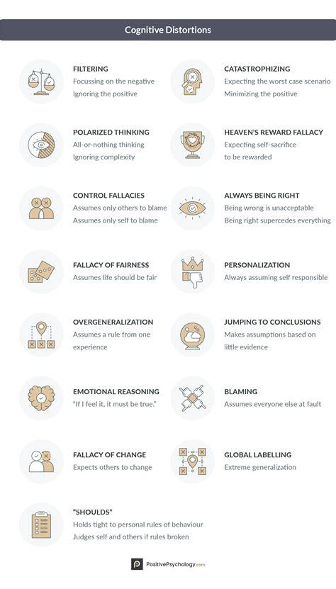 categories  cognitive distortions coolguides