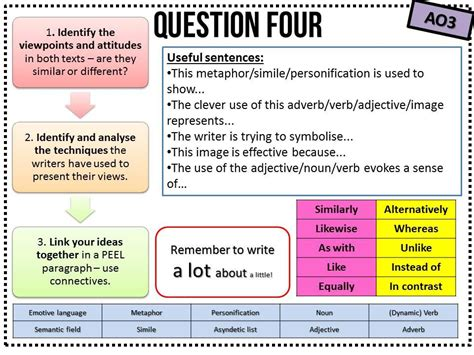All appropriate responses should be given credit. New AQA English Language GCSE Paper 2 Section A Planning ...