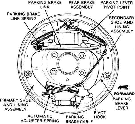 repair anti lock braking 1987 ford escort transmission control repair guides parking brake except f super duty model autozone com