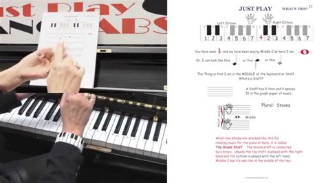 Introduces you to simple piano chords and melodies, and guides you with helpful illustrations. Tutorial 1 How to Play Piano Made Easy | Piano lessons, Piano, Learn to read