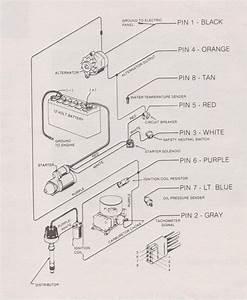 Edelbrock Electric Choke Wiring Diagram Html