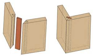 Plywood Cabinet Boxes by What S A Sturdy Amp Seamless Way To Make This Table Without