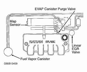 1996 Saturn Sl Engine Diagram : 1996 saturn sl2 emmissions sensors there is a sensor on ~ A.2002-acura-tl-radio.info Haus und Dekorationen