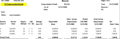 depreciation of fixed asset fixed asset depreciation detail report net book value report