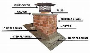 Newnan Ga Roof Chimney Leaks  Contractor Repair Tips Roof