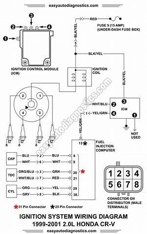 2013 Honda Cr V Wire Diagram 26854 Archivolepe Es