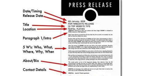 The Difference Between A Press Release And A Guest Post. Comprehensive Marketing Plan Pfg Chapter 7. Human Resources Approach Design Tickets Online. A List Of Car Insurance Companies. Best Online Photography Schools. Car Accident Attorney Denver Leads On Line. Dunedin Airport Car Rentals Safety Suvs 2014. Leading Healthcare Companies. Dwi Lawyers In Houston Aviation School In Usa