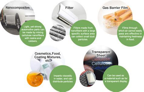 cellulose nanofiber manufacturing technology