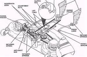 troy bilt bronco lawn tractor belt diagram troy get free image about wiring diagram