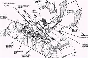Craftsman 50 Inch Belt Diagram