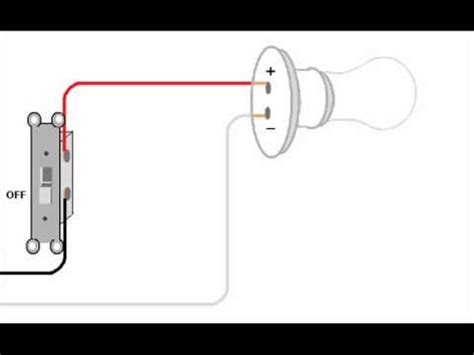 Wiring A Switch Leg by Switch Leg By Perry Electrical Wmv
