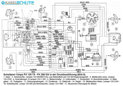 vespa px 125 wiring diagram wiring diagram
