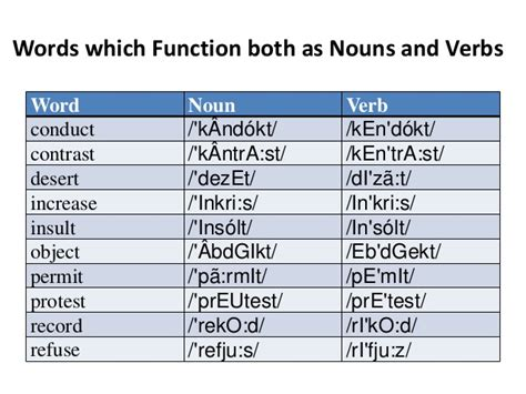 As we know, nouns are naming words and verbs are doing words. Connected speech