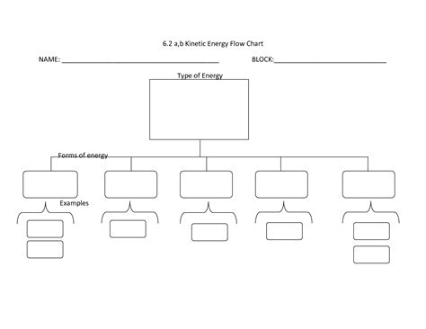 free blank flow chart template for word 6 best images of blank haccp flow chart template printable organizational blank flow chart