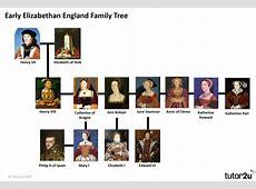 Elizabethan Family Tree tutor2u History