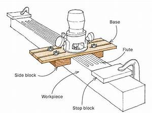 Router Jig for Fluted Posts and Trim - FineWoodworking