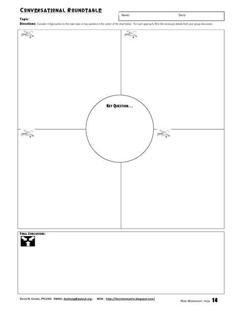 conversation roundtable template occ gate workshop lit circle frames 2010