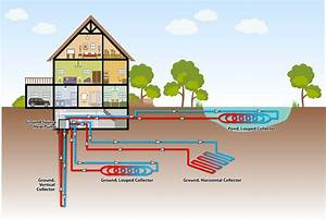 Geothermal News From Sinton Air Conditioning And Heating Inc