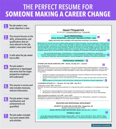 Career Change Resume Template by 7 Reasons This Is An Excellent Resume For Someone A