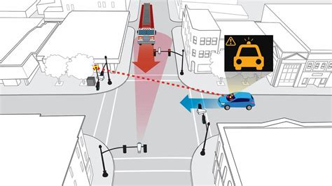 Honda's Smart Intersection Previews The Future Of Driving