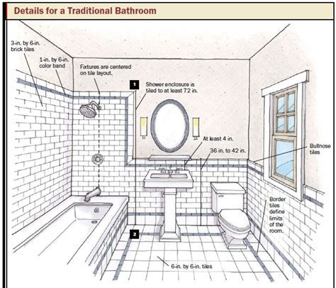 Bathroom Floor Plan Creator. large master bathroom floor