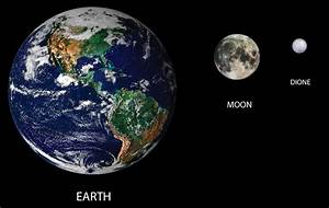 Moon and Earth Comparison - Pics about space