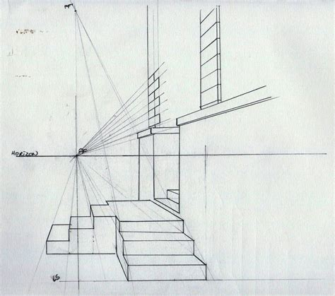 une astuce r 233 vis 233 e et compl 233 t 233 e pour la construction d un escalier je ne sais pas si