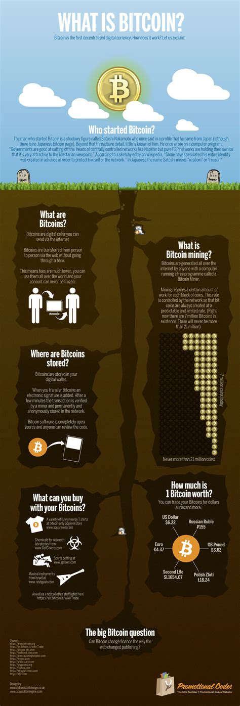 web based bitcoin miner what is bitcoin infographic