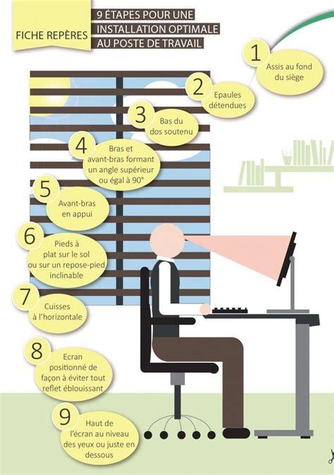 bureau poste de travail les 25 meilleures idées concernant ergonomie poste de
