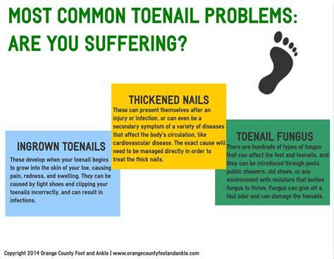 common toenail problems  report  dr matt ahmadi