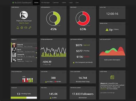Free Themes Html Codes 30 Best Free Bootstrap Templates Code Geekz
