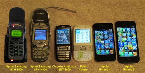 My cell phones, 2000-2012   Left to right: 2000: Sprint ...
