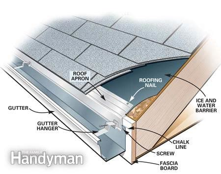 How To Install Gutters  The Family Handyman. Send Money To International Bank Account. Business Credit Application Forms. Free Mold Inspection Los Angeles. Portola Property Management Honda Civic Rs. How Not To Bite Your Nails Buy Annuity Leads. Workers Compensation Lawyers In Nc. Trade Schools In California Mobile Pay Apps. Online Principal Licensure Programs